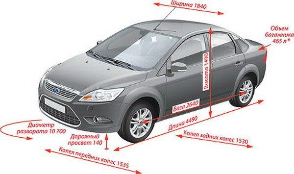 Технические характеристики Форд Фокус 2: рестайлинг