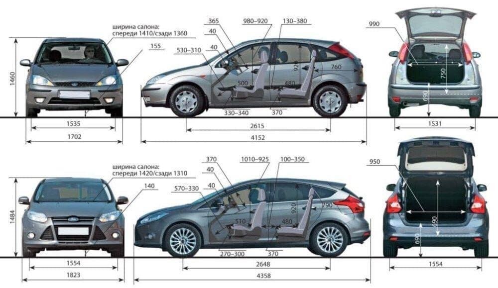 Технические характеристики Форд Фокус 1