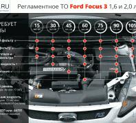 Карта ТО Форд Фокус 3